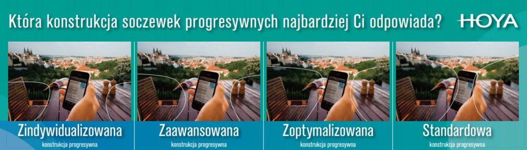 Okulary progresywne Hoya - Konstrukcja soczewek progresywnych
